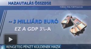 hazautalás-GDP